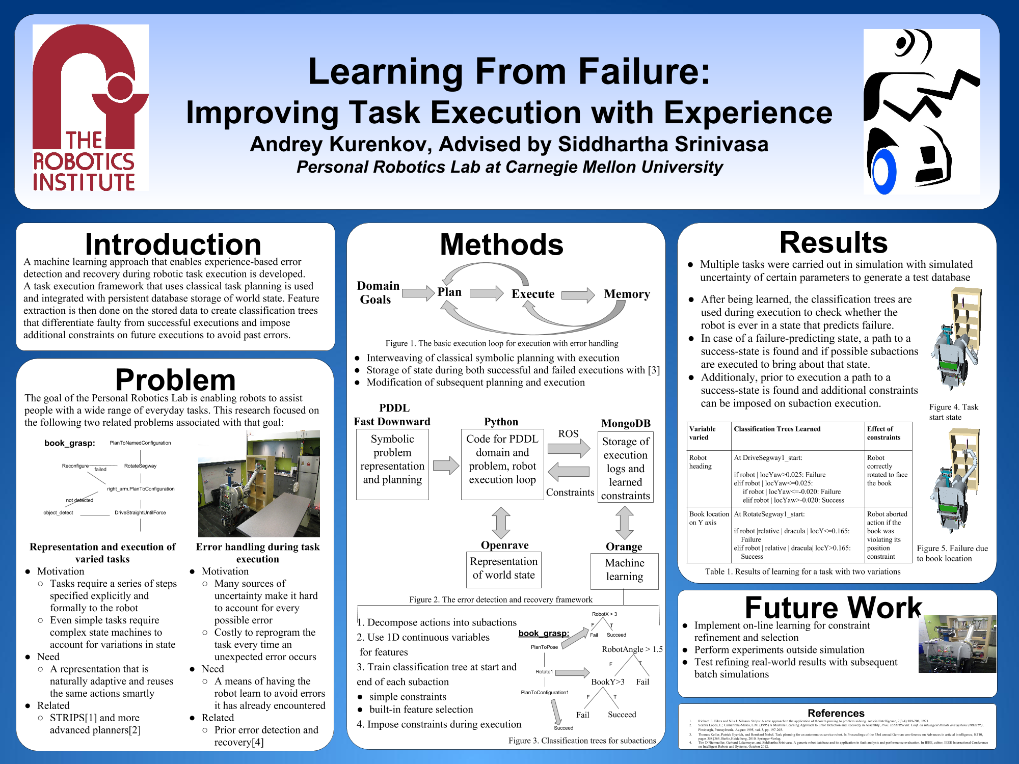 learning from failure Lff extracts value from failure in the form of learning for the organisation lff gives employees the chance to compensate their failures by developing a lessons learned that will help the company avoid more failures of the same kind happen in the future mistakes and failure are an inevitable part.