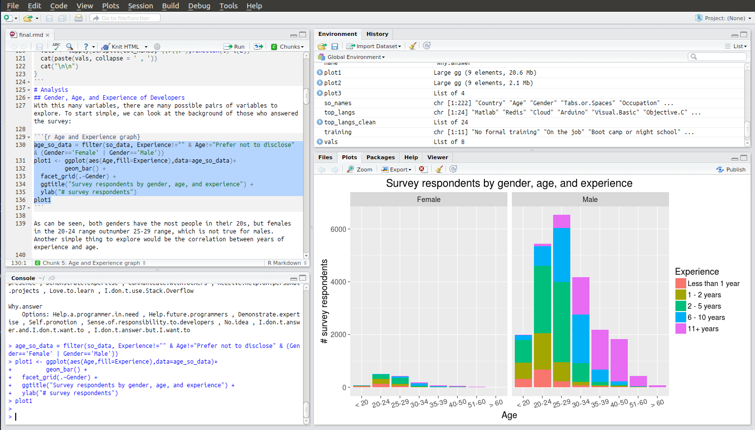 The Power of IPython Notebook + Pandas + and Scikit-learn