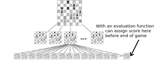 Artificial Intelligence in Games   ppt video online download Quora A note on Game AI